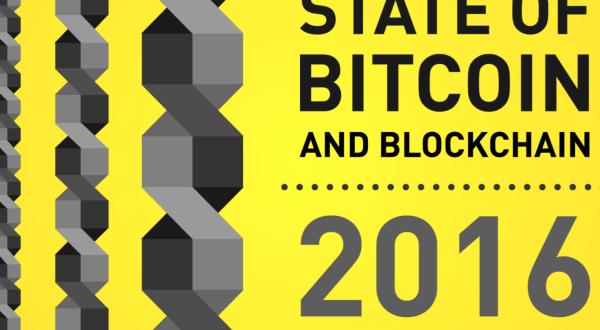 state of bitcoin